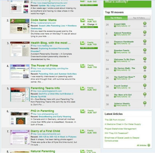 Technorati #7 Top 100 Family Blogs (even misspelt!)