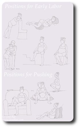 Positions For Labour And Childbirth